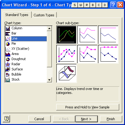 how to make a one line graph in excel 2002